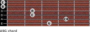 A9/G for guitar on frets 3, 4, 2, 2, 0, 0