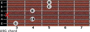 A9/G for guitar on frets 3, 4, x, 4, 5, 5