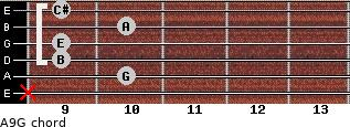 A9/G for guitar on frets x, 10, 9, 9, 10, 9