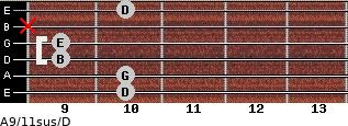 A9/11sus/D for guitar on frets 10, 10, 9, 9, x, 10