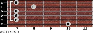 A9/11sus/D for guitar on frets 10, 7, 7, 7, 8, 7