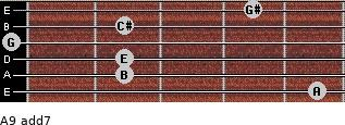 A9 add(7) for guitar on frets 5, 2, 2, 0, 2, 4