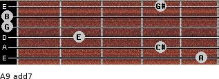 A9 add(7) for guitar on frets 5, 4, 2, 0, 0, 4