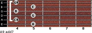 A9 add(7) for guitar on frets 5, 4, 5, 4, 5, 4