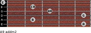 A9 add(m2) for guitar on frets 5, 2, 5, 3, 2, 0