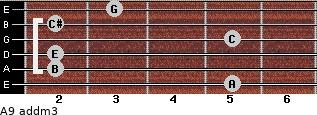 A9 add(m3) for guitar on frets 5, 2, 2, 5, 2, 3