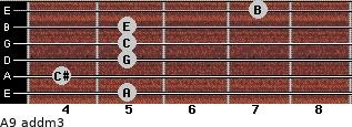 A9 add(m3) for guitar on frets 5, 4, 5, 5, 5, 7