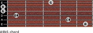 A9b5 for guitar on frets 5, 4, 1, 0, 0, 3