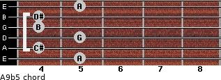 A9b5 for guitar on frets 5, 4, 5, 4, 4, 5