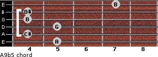 A9b5 for guitar on frets 5, 4, 5, 4, 4, 7