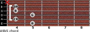 A9b5 for guitar on frets 5, 4, 5, 4, 4, x