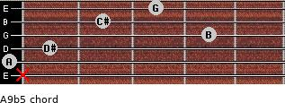 A9b5 for guitar on frets x, 0, 1, 4, 2, 3