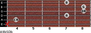 A9b5/Db for guitar on frets x, 4, 7, 8, 8, 7