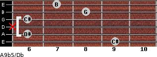 A9b5/Db for guitar on frets 9, 6, x, 6, 8, 7