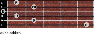 A9b5 add(#5) for guitar on frets 5, 2, 1, 0, 2, 1