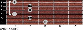 A9b5 add(#5) for guitar on frets 5, 4, 3, 4, 4, 3