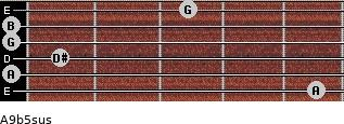 A9b5sus for guitar on frets 5, 0, 1, 0, 0, 3