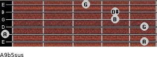 A9b5sus for guitar on frets 5, 0, 5, 4, 4, 3