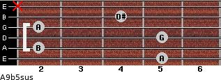 A9b5sus for guitar on frets 5, 2, 5, 2, 4, x