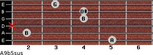 A9b5sus for guitar on frets 5, 2, x, 4, 4, 3