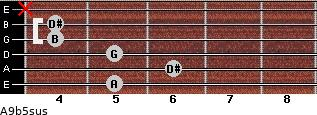 A9b5sus for guitar on frets 5, 6, 5, 4, 4, x