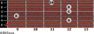 A9b5sus for guitar on frets x, 12, 9, 12, 12, 11