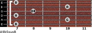 A9b5sus/B for guitar on frets 7, 10, 7, 8, 10, 7