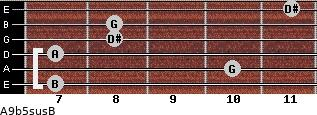 A9b5sus/B for guitar on frets 7, 10, 7, 8, 8, 11