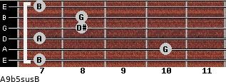 A9b5sus/B for guitar on frets 7, 10, 7, 8, 8, 7