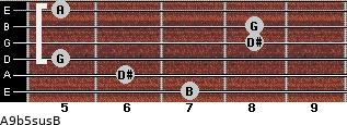 A9b5sus/B for guitar on frets 7, 6, 5, 8, 8, 5