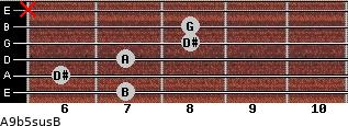 A9b5sus/B for guitar on frets 7, 6, 7, 8, 8, x