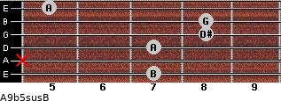 A9b5sus/B for guitar on frets 7, x, 7, 8, 8, 5