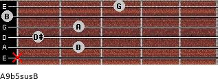 A9b5sus/B for guitar on frets x, 2, 1, 2, 0, 3