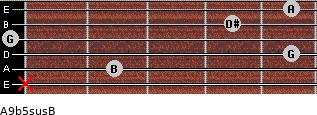 A9b5sus/B for guitar on frets x, 2, 5, 0, 4, 5