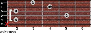 A9b5sus/B for guitar on frets x, 2, 5, 2, 4, 3