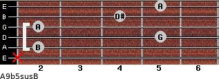 A9b5sus/B for guitar on frets x, 2, 5, 2, 4, 5