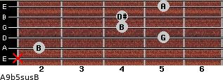 A9b5sus/B for guitar on frets x, 2, 5, 4, 4, 5