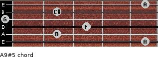 A9#5 for guitar on frets 5, 2, 3, 0, 2, 5