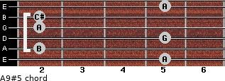A9#5 for guitar on frets 5, 2, 5, 2, 2, 5