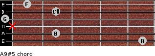 A9#5 for guitar on frets 5, 2, x, 0, 2, 1