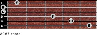 A9#5 for guitar on frets 5, 4, 3, 0, 0, 1