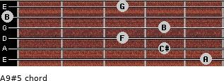 A9#5 for guitar on frets 5, 4, 3, 4, 0, 3