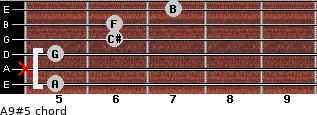 A9#5 for guitar on frets 5, x, 5, 6, 6, 7