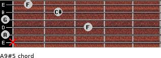 A9#5 for guitar on frets x, 0, 3, 0, 2, 1