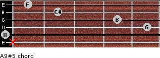 A9#5 for guitar on frets x, 0, 5, 4, 2, 1