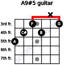 A9#5 for guitar on frets 5, 4, 3, 4, x, 3