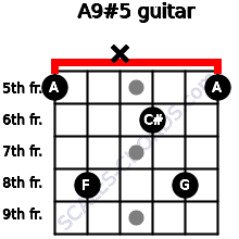 A9#5 for guitar on frets 5, 8, x, 6, 8, 5
