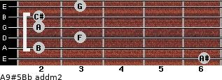 A9#5/Bb add(m2) guitar chord