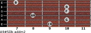 A9#5/Db add(m2) guitar chord