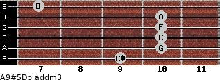 A9#5/Db add(m3) guitar chord